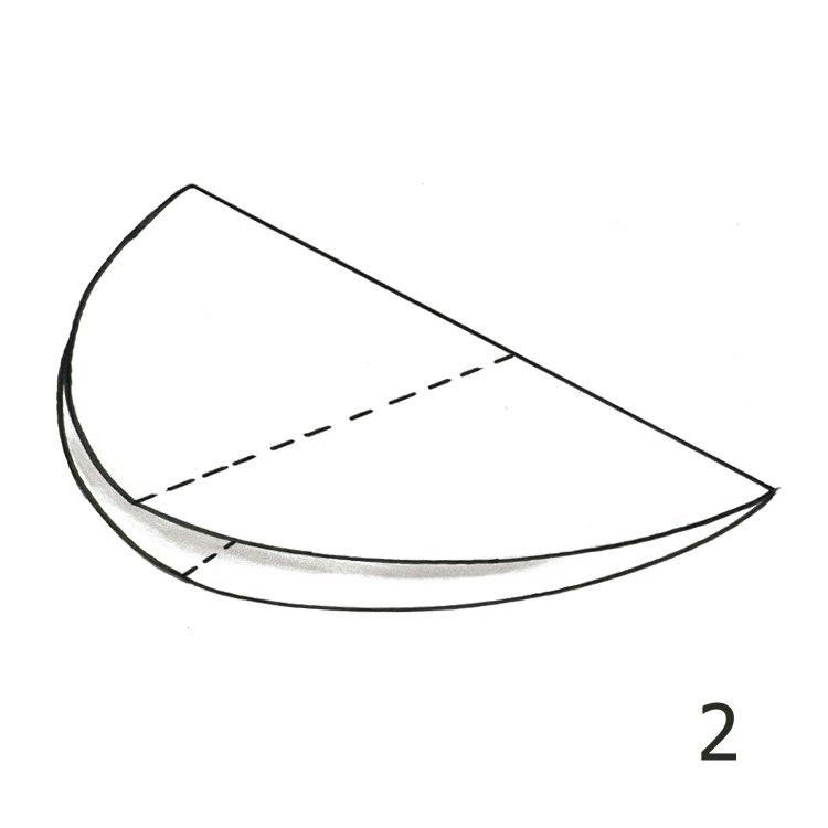 Anleitung Rundfilterpapier falten Schritt 2