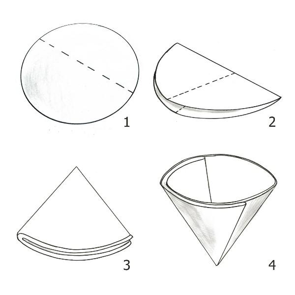 Anleitung Rundfilterpapier falten